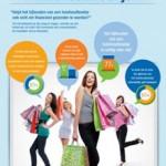 65 procent van de vrouwen bespaart geld door gebruik huishoudboekje