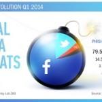 FriendOrFoe app: Houd je Facebook-vrienden in de gaten – en je vijanden nog meer